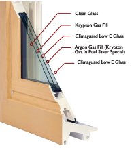 Model 9800 Casement Awning Welcome To Interstate Window